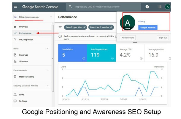 Example of performance view, in Google Search Console